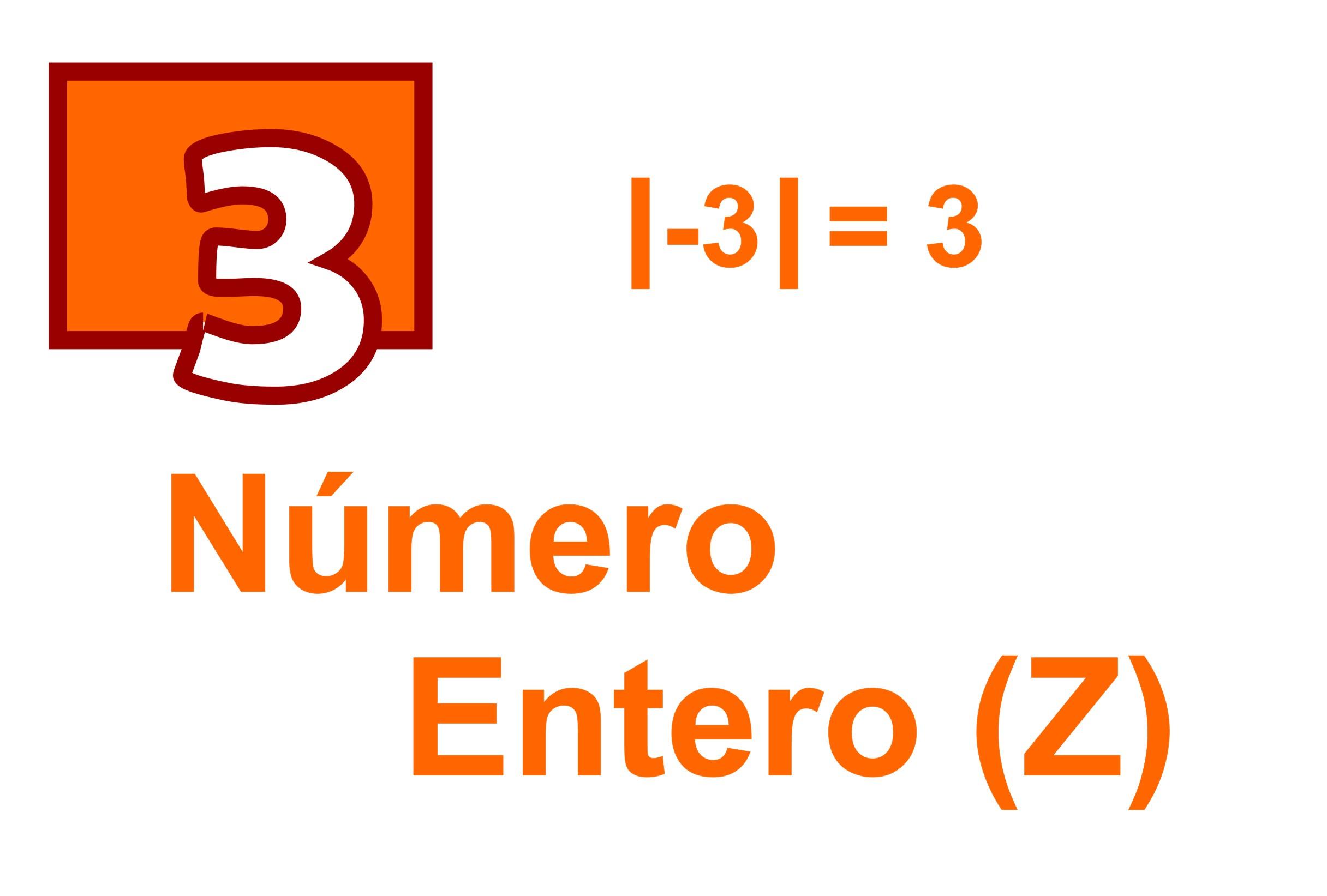Número Entero Módulo De Aprendizaje Uruguay Educa