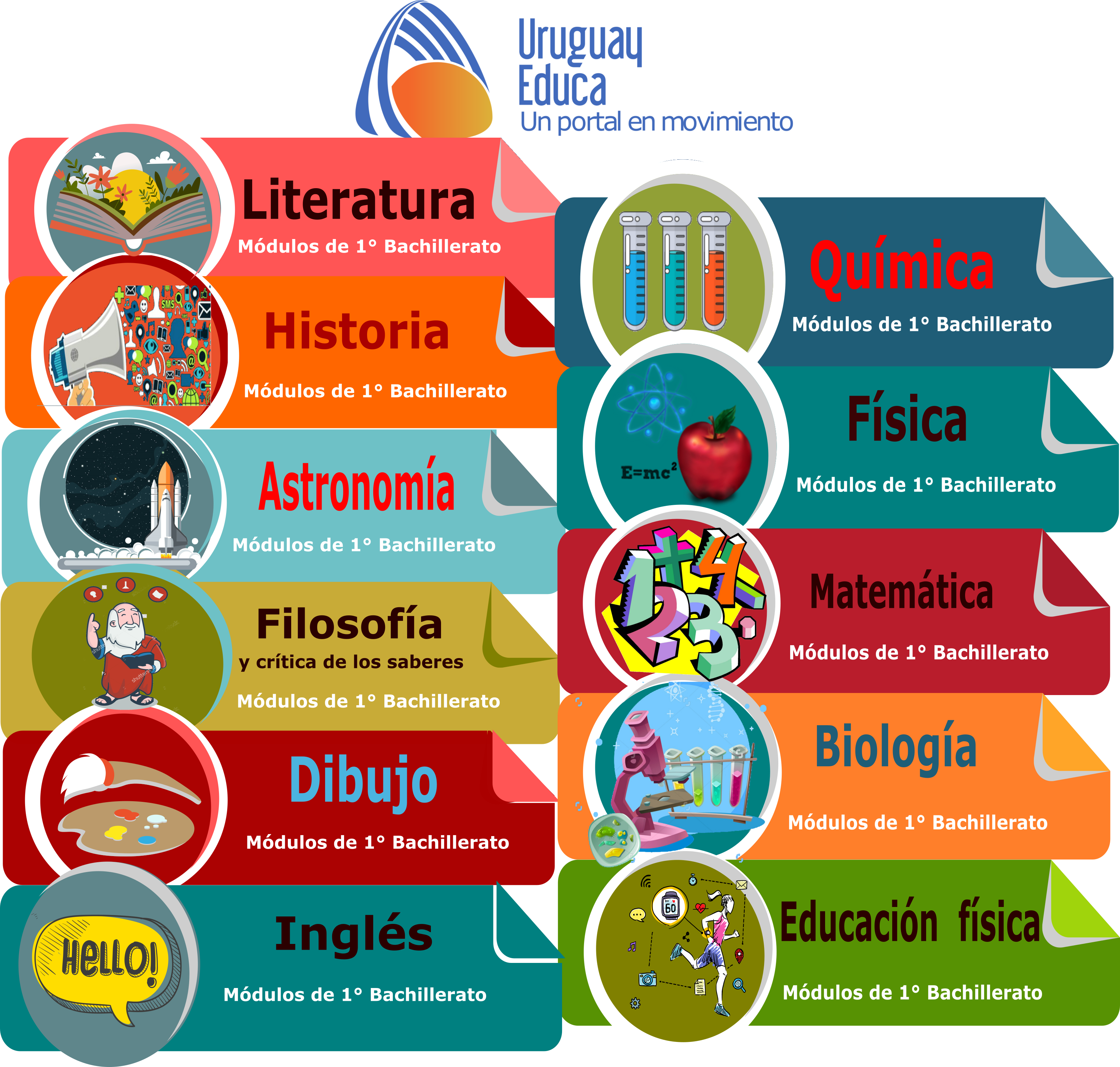 Módulos De Aprendizaje De 1º Bd Astronomía Uruguay Educa