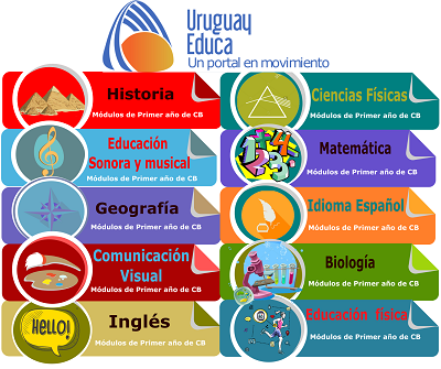 Módulos De Aprendizaje De Primer Año De Idioma Español