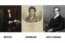 Retratos de Boyle, Charles y Gay-Lussac